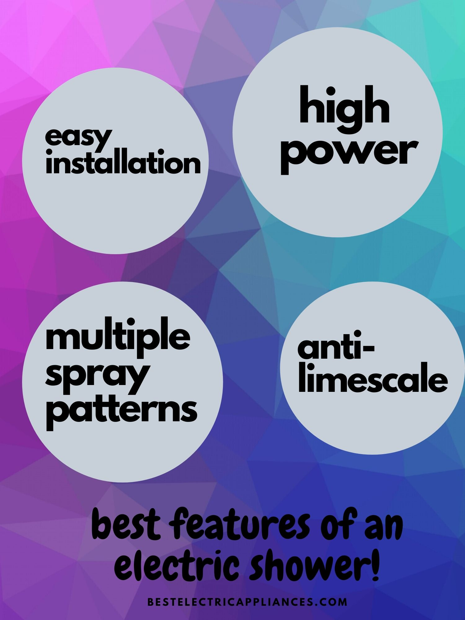 Best features of an electric showers